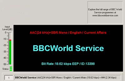 BBC World Service DRM Transmission on 9470 kHz from Kvitsøy, Norway