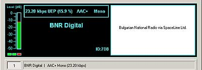 BNR Digital on 11900 kHz