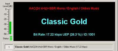 Classic Gold on 11815 kHz, UK, from Moosbrunn, Austria